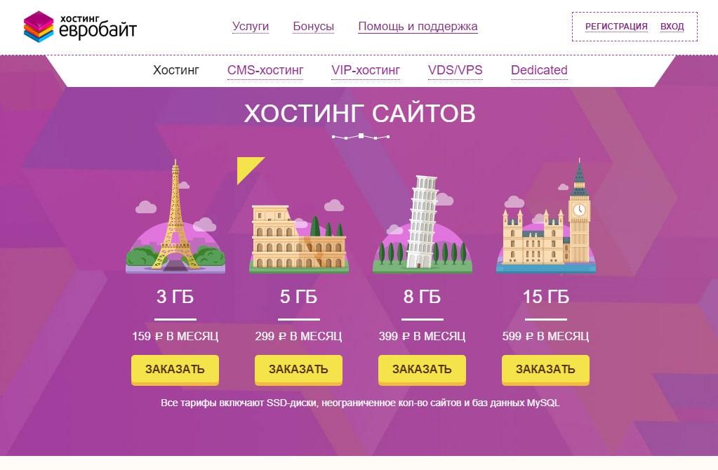Хостинг ЕВРОБАЙТ • 2 • Финты WordPress